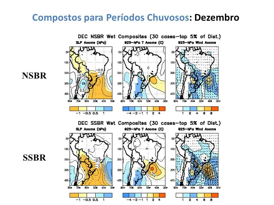 Compostos para Períodos Chuvosos: Dezembro NSBR SSBR