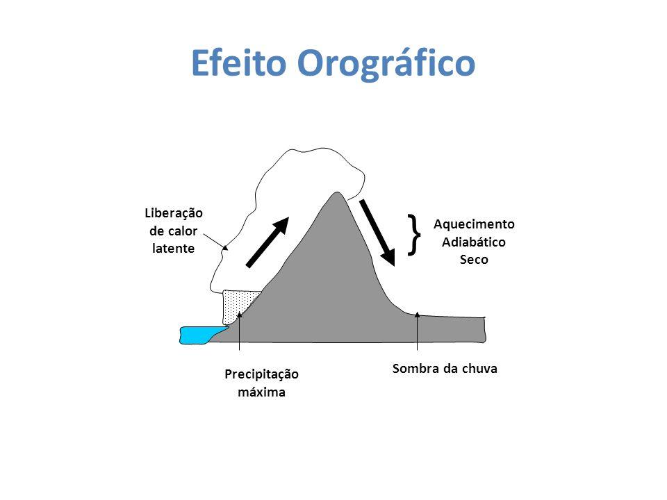 Efeito Orográfico Liberação de calor latente Aquecimento Adiabático Seco } Precipitação máxima Sombra da chuva