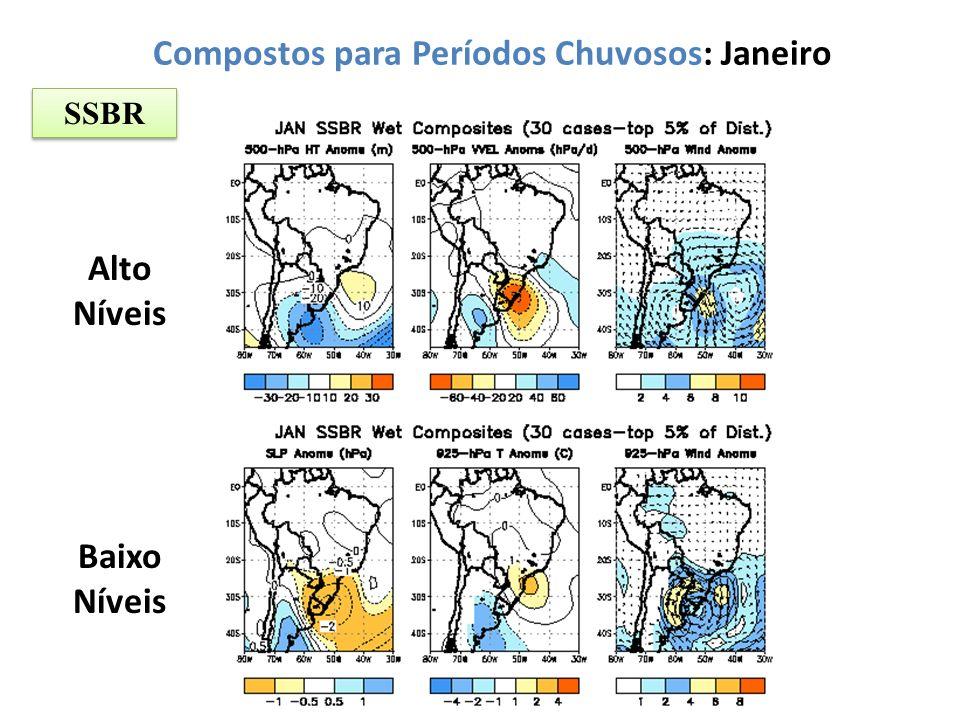 Compostos para Períodos Chuvosos: Janeiro Alto Níveis Baixo Níveis SSBR