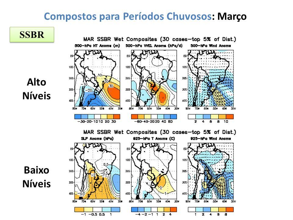 Compostos para Períodos Chuvosos: Março SSBR Alto Níveis Baixo Níveis