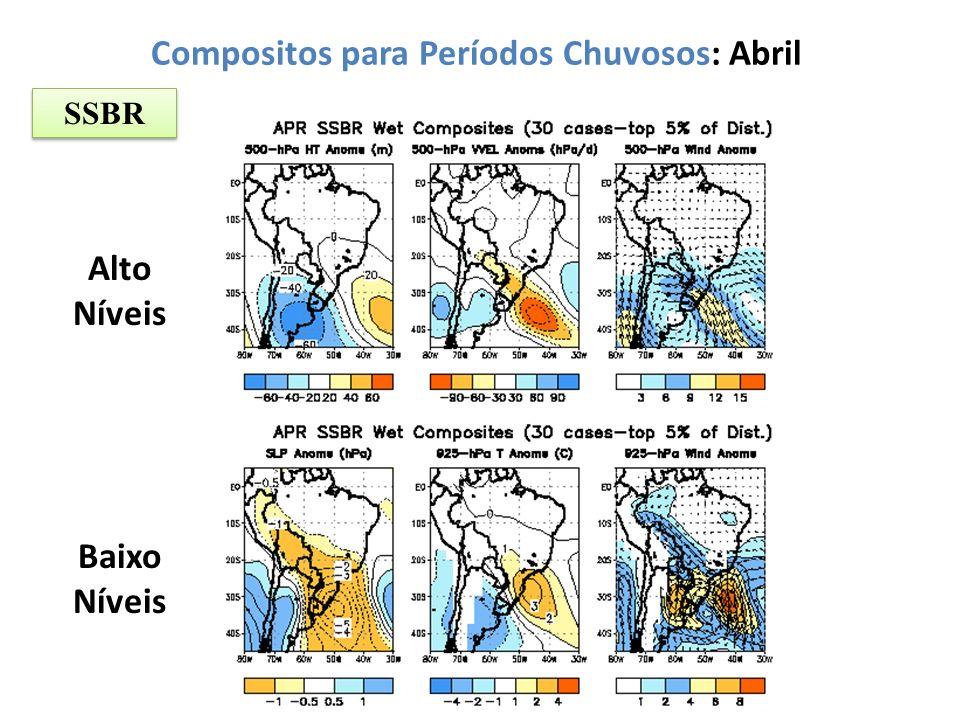 Compositos para Períodos Chuvosos: Abril SSBR Alto Níveis Baixo Níveis