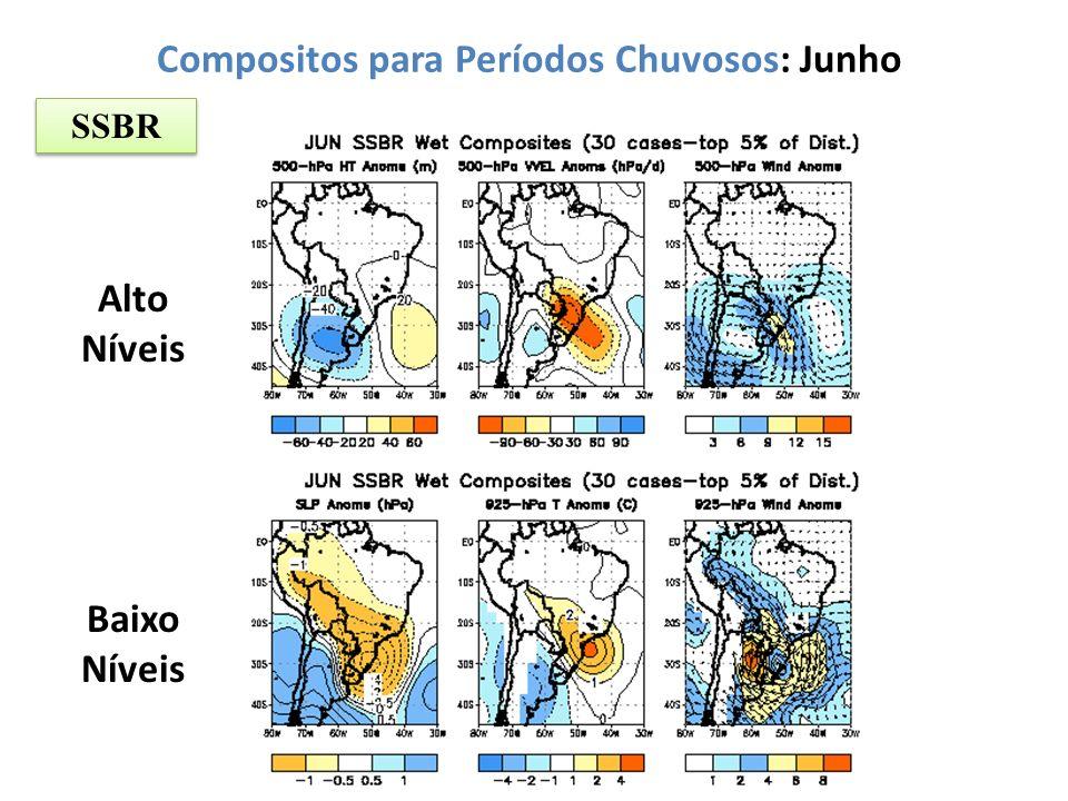 Compositos para Períodos Chuvosos: Junho SSBR Alto Níveis Baixo Níveis