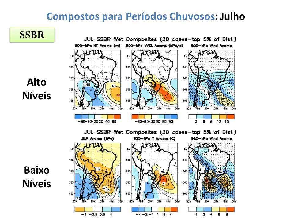 Compostos para Períodos Chuvosos: Julho SSBR Alto Níveis Baixo Níveis