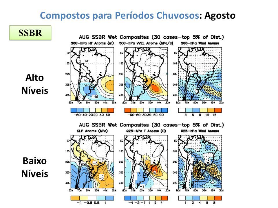 Compostos para Períodos Chuvosos: Agosto SSBR Alto Níveis Baixo Níveis