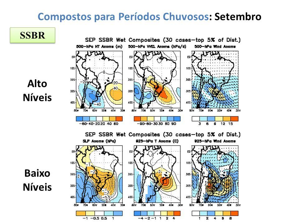 Compostos para Períodos Chuvosos: Setembro SSBR Alto Níveis Baixo Níveis