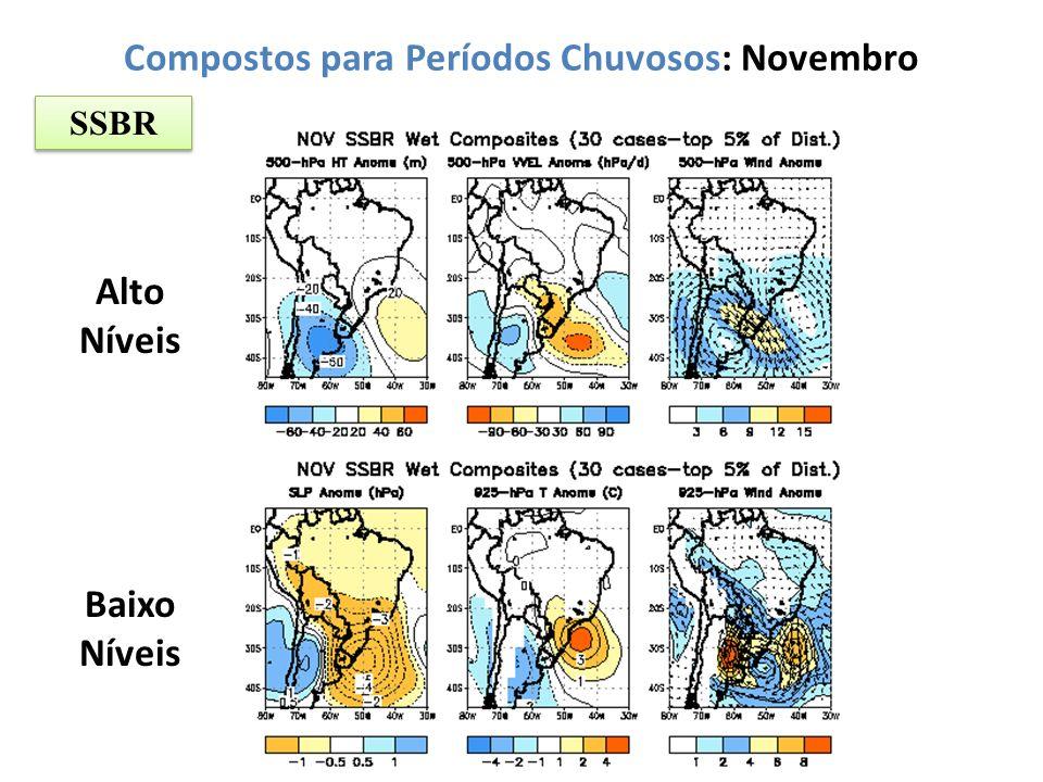 Compostos para Períodos Chuvosos: Novembro SSBR Alto Níveis Baixo Níveis