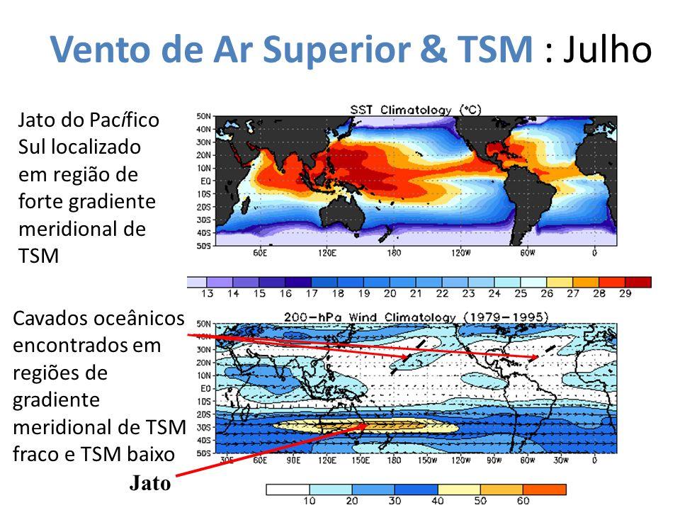 Vento de Ar Superior & TSM : Julho Jato do Pacífico Sul localizado em região de forte gradiente meridional de TSM Jato Cavados oceânicos encontrados e