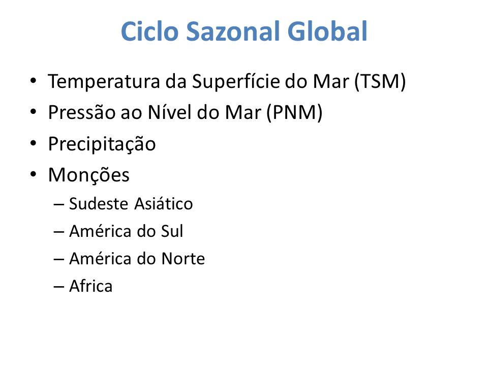 Ciclo Sazonal Global Temperatura da Superfície do Mar (TSM) Pressão ao Nível do Mar (PNM) Precipitação Monções – Sudeste Asiático – América do Sul – A