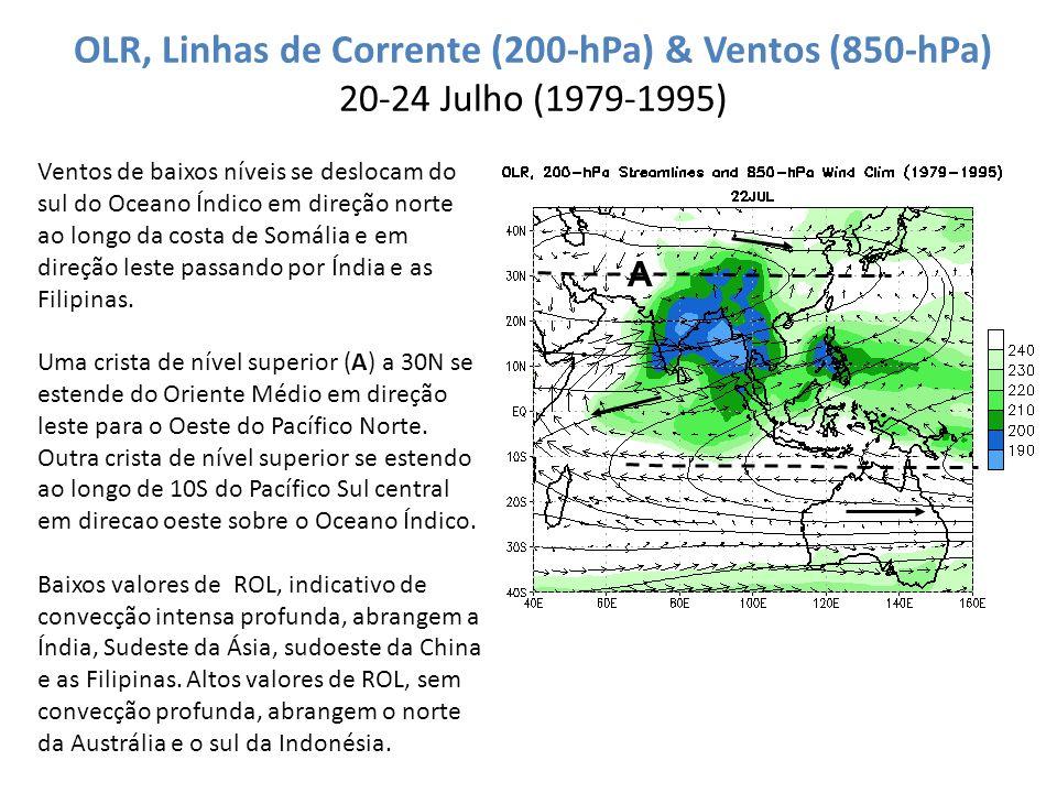 OLR, Linhas de Corrente (200-hPa) & Ventos (850-hPa) 20-24 Julho (1979-1995) Ventos de baixos níveis se deslocam do sul do Oceano Índico em direção no
