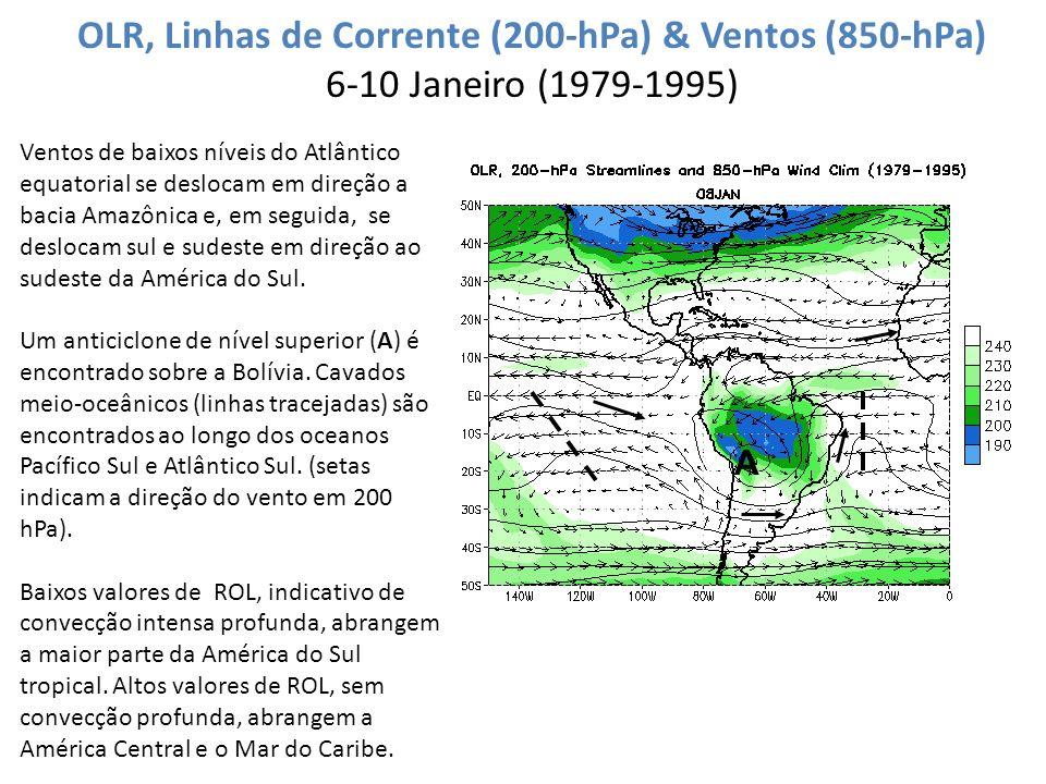 OLR, Linhas de Corrente (200-hPa) & Ventos (850-hPa) 6-10 Janeiro (1979-1995) Ventos de baixos níveis do Atlântico equatorial se deslocam em direção a
