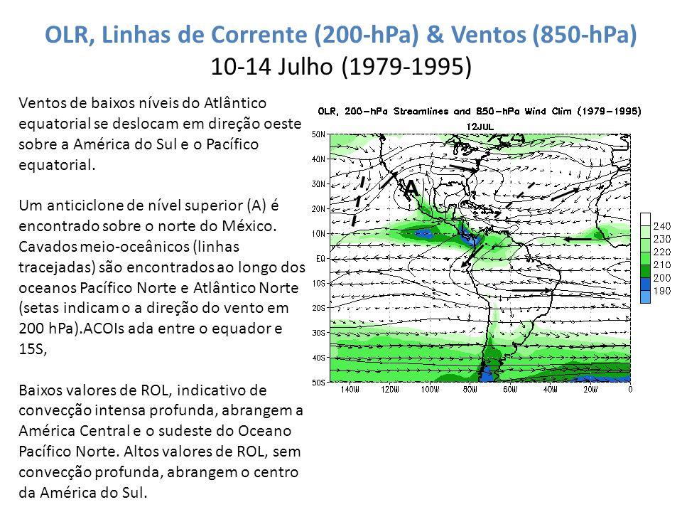 OLR, Linhas de Corrente (200-hPa) & Ventos (850-hPa) 10-14 Julho (1979-1995) Ventos de baixos níveis do Atlântico equatorial se deslocam em direção oe