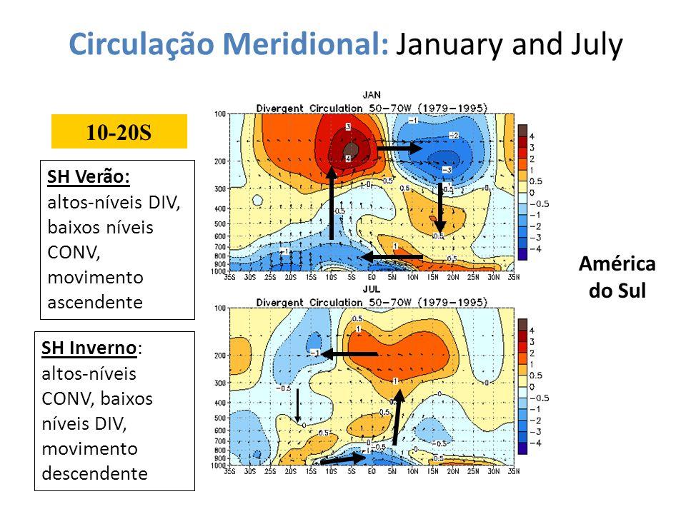 Circulação Meridional: January and July SH Inverno: altos-níveis CONV, baixos níveis DIV, movimento descendente 10-20S SH Verão: altos-níveis DIV, bai