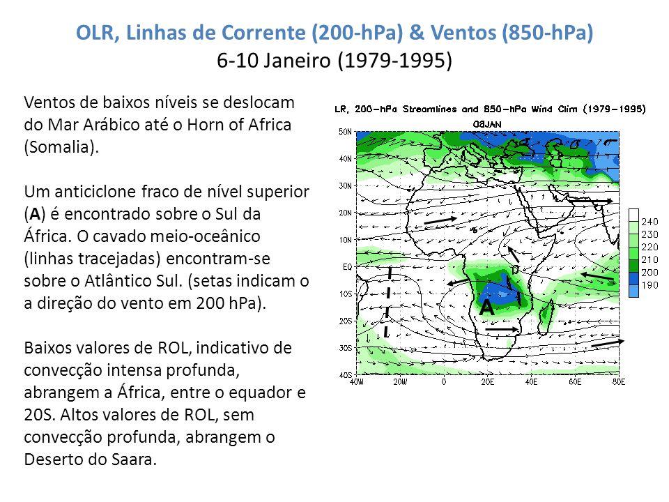 OLR, Linhas de Corrente (200-hPa) & Ventos (850-hPa) 6-10 Janeiro (1979-1995) Ventos de baixos níveis se deslocam do Mar Arábico até o Horn of Africa