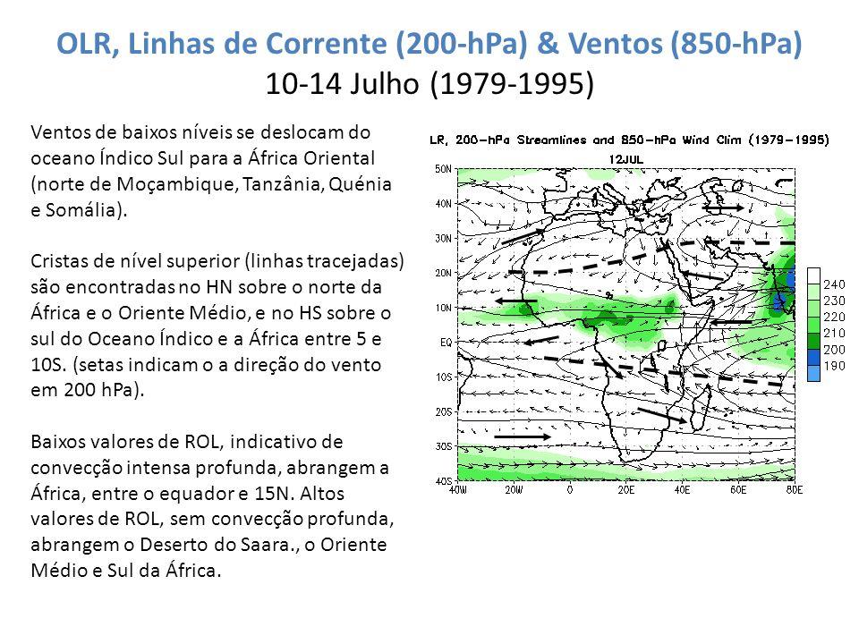OLR, Linhas de Corrente (200-hPa) & Ventos (850-hPa) 10-14 Julho (1979-1995) Ventos de baixos níveis se deslocam do oceano Índico Sul para a África Or