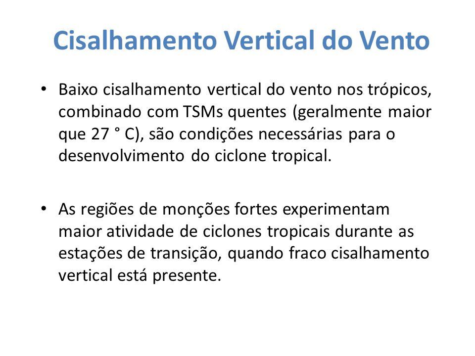 Cisalhamento Vertical do Vento Baixo cisalhamento vertical do vento nos trópicos, combinado com TSMs quentes (geralmente maior que 27 ° C), são condiç