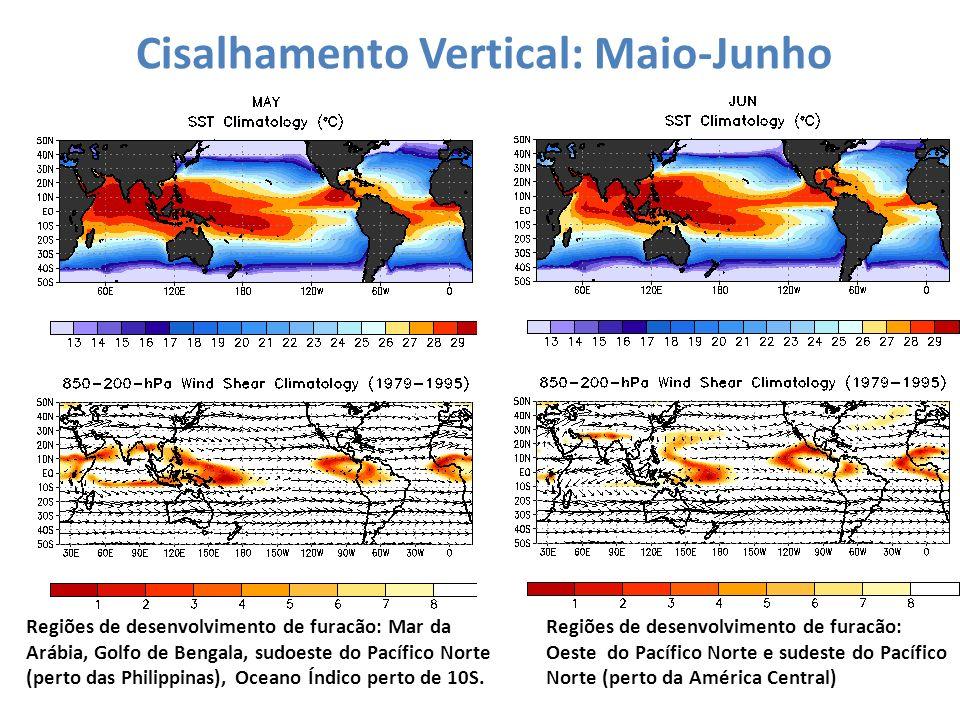Cisalhamento Vertical: Maio-Junho Regiões de desenvolvimento de furacão: Mar da Arábia, Golfo de Bengala, sudoeste do Pacífico Norte (perto das Philip