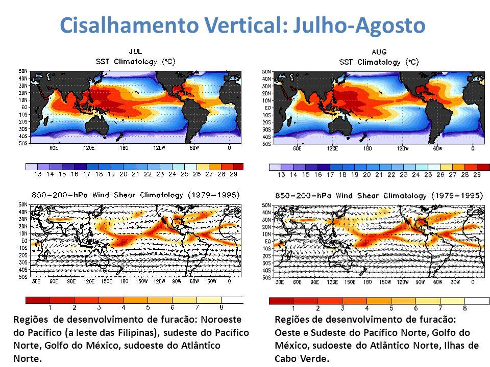 Cisalhamento Vertical: Julho-Agosto Regiões de desenvolvimento de furacão: Noroeste do Pacífico (a leste das Filipinas), sudeste do Pacífico Norte, Go