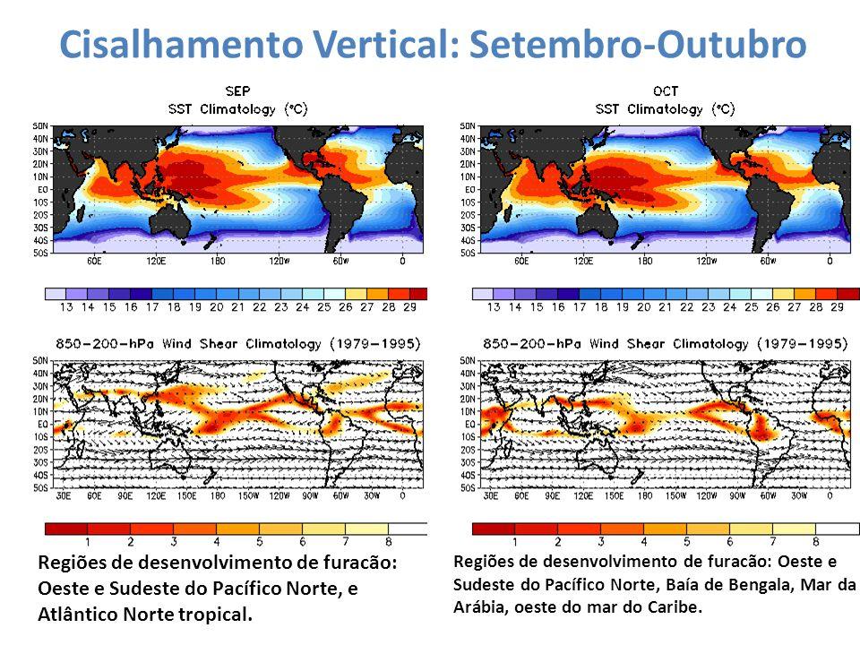 Cisalhamento Vertical: Setembro-Outubro Regiões de desenvolvimento de furacão: Oeste e Sudeste do Pacífico Norte, e Atlântico Norte tropical. Regiões