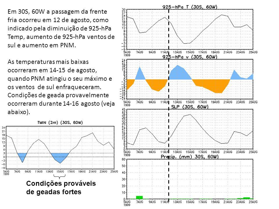 Em 30S, 60W a passagem da frente fria ocorreu em 12 de agosto, como indicado pela diminuição de 925-hPa Temp, aumento de 925-hPa ventos de sul e aumen
