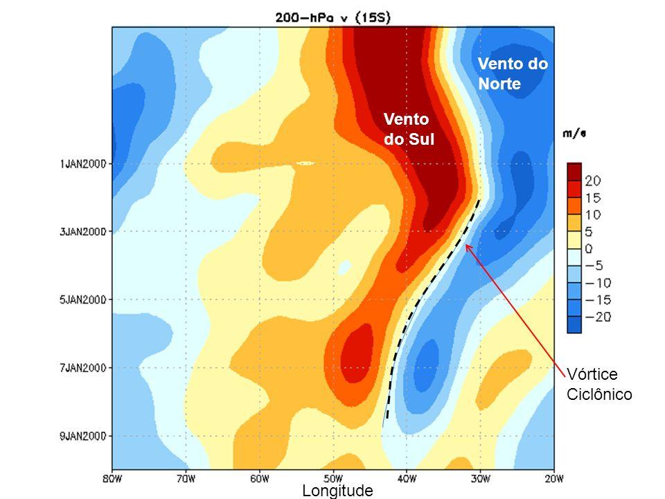 Vórtice Ciclônico Vento do Sul Vento do Norte Longitude