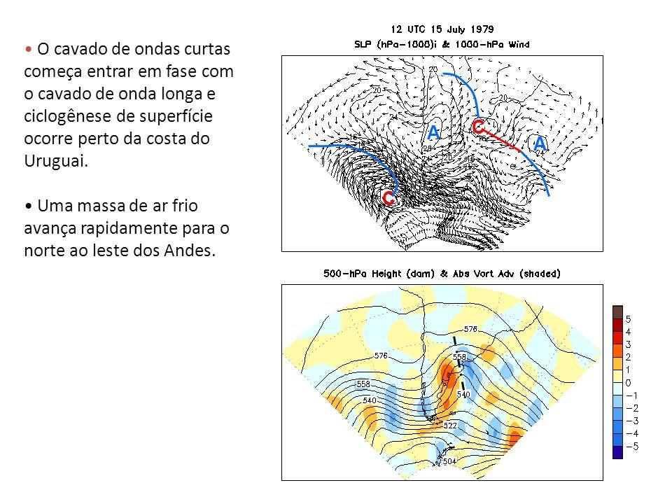A A C C O cavado de ondas curtas começa entrar em fase com o cavado de onda longa e ciclogênese de superfície ocorre perto da costa do Uruguai. Uma ma