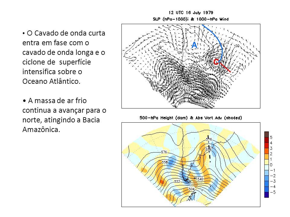 A C O Cavado de onda curta entra em fase com o cavado de onda longa e o ciclone de superfície intensifica sobre o Oceano Atlântico. A massa de ar frio