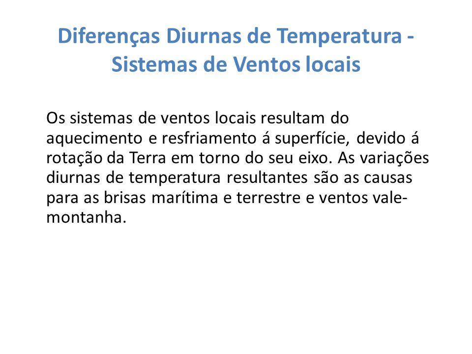 Diferenças Diurnas de Temperatura - Sistemas de Ventos locais Os sistemas de ventos locais resultam do aquecimento e resfriamento á superfície, devido á rotação da Terra em torno do seu eixo.