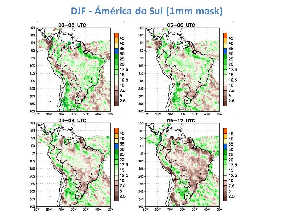 DJF - Ámérica do Sul (1mm mask)