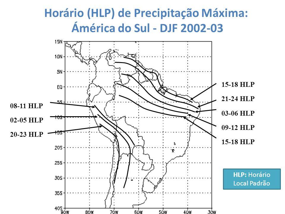 Horário (HLP) de Precipitação Máxima: Ámérica do Sul - DJF 2002-03 21-24 HLP 20-23 HLP 03-06 HLP 02-05 HLP 09-12 HLP 08-11 HLP 15-18 HLP HLP: Horário