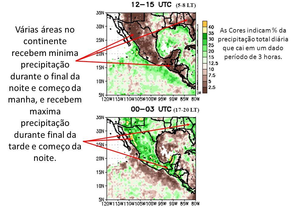 Land Areas Várias áreas no continente recebem minima precipitação durante o final da noite e começo da manha, e recebem maxima precipitação durante final da tarde e começo da noite.