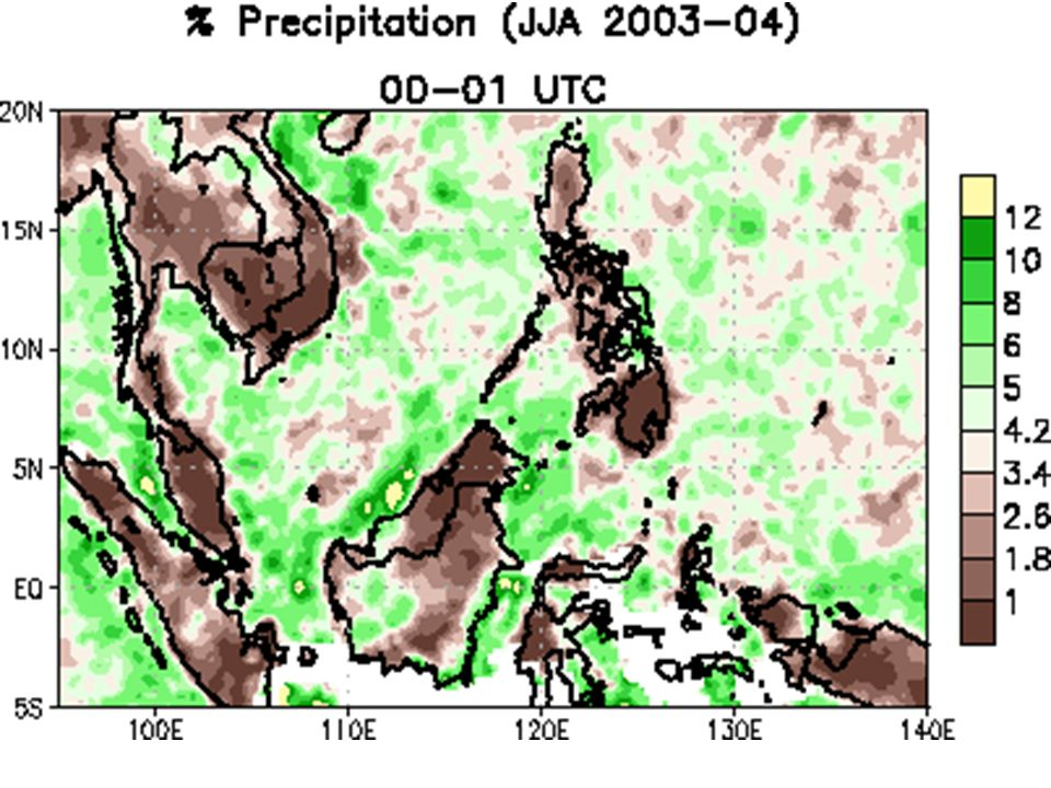 Diurnal Cycle over the Maritime Continent (Malaysia/ Indonesia)