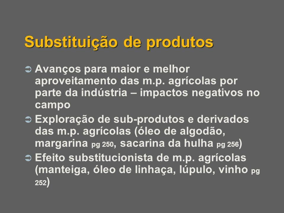 Substituição de produtos Avanços para maior e melhor aproveitamento das m.p. agrícolas por parte da indústria – impactos negativos no campo Exploração