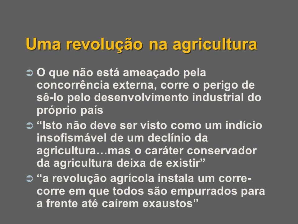 Uma revolução na agricultura O que não está ameaçado pela concorrência externa, corre o perigo de sê-lo pelo desenvolvimento industrial do próprio paí