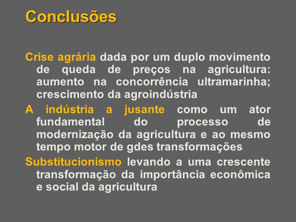 Conclusões Crise agrária dada por um duplo movimento de queda de preços na agricultura: aumento na concorrência ultramarinha; crescimento da agroindús