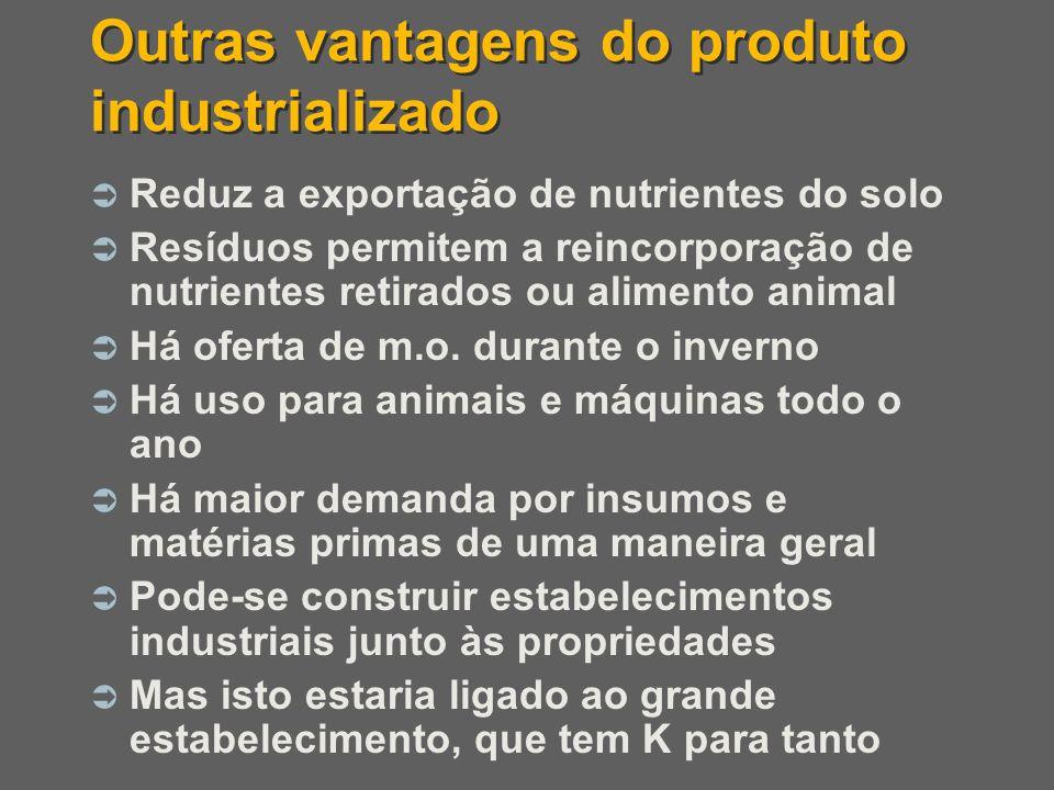 Outras vantagens do produto industrializado Reduz a exportação de nutrientes do solo Resíduos permitem a reincorporação de nutrientes retirados ou ali