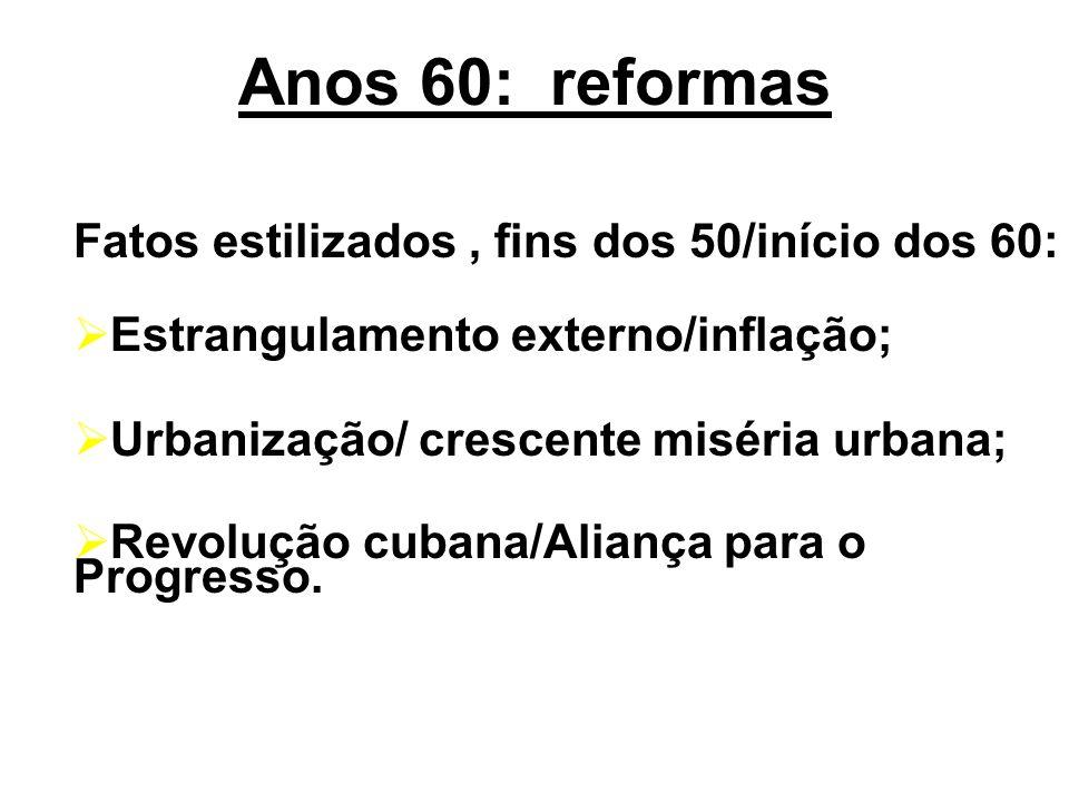 Anos 60: reformas Fatos estilizados, fins dos 50/início dos 60: Estrangulamento externo/inflação; Urbanização/ crescente miséria urbana; Revolução cubana/Aliança para o Progresso.