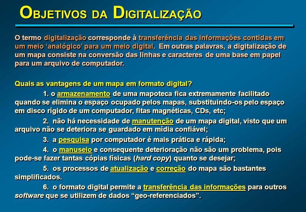 O BJETIVOS DA D IGITALIZAÇÃO O termo digitalização corresponde à transferência das informações contidas em um meio analógico para um meio digital. Em