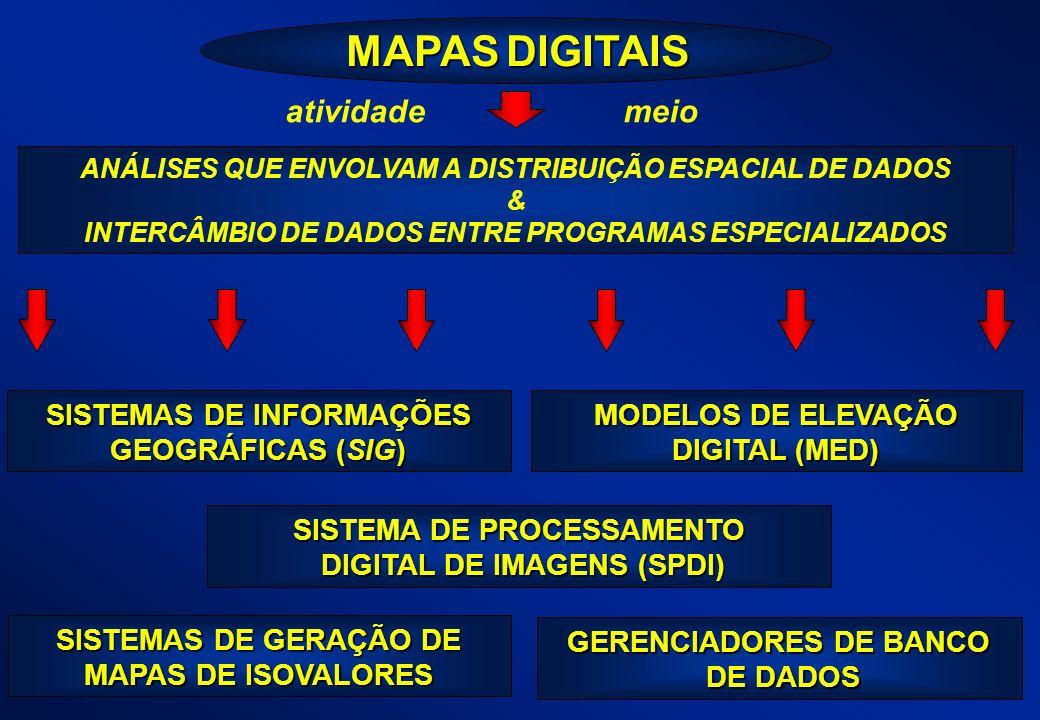 SISTEMAS DE INFORMAÇÕES GEOGRÁFICAS (SIG) MODELOS DE ELEVAÇÃO DIGITAL (MED) GERENCIADORES DE BANCO DE DADOS DE DADOS SISTEMAS DE GERAÇÃO DE MAPAS DE I