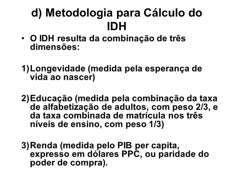 d) Metodologia para Cálculo do IDH O IDH resulta da combinação de três dimensões: 1)Longevidade (medida pela esperança de vida ao nascer) 2)Educação (