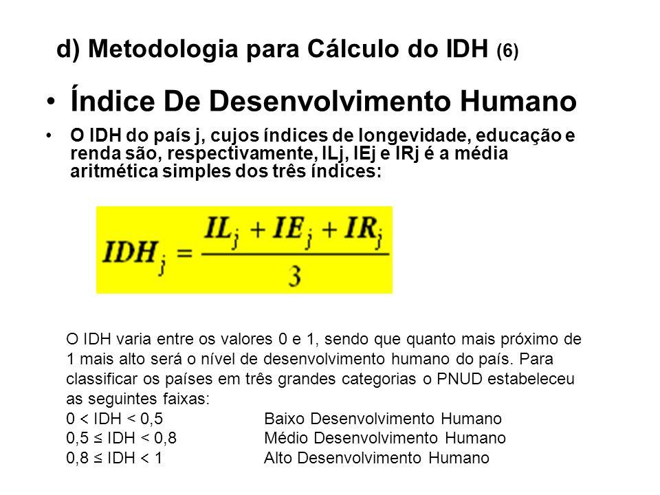 d) Metodologia para Cálculo do IDH (6) Índice De Desenvolvimento Humano O IDH do país j, cujos índices de longevidade, educação e renda são, respectiv