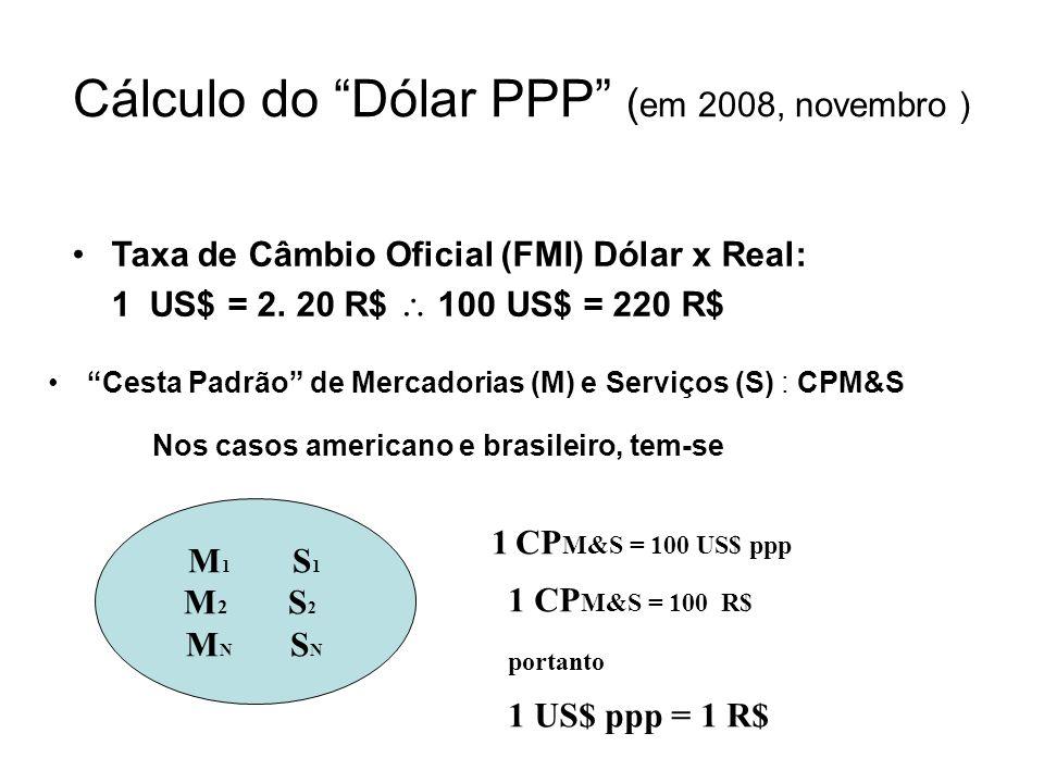 Cálculo do Dólar PPP ( em 2008, novembro ) M1S1M2S2MNSNM1S1M2S2MNSN Cesta Padrão de Mercadorias (M) e Serviços (S) : CPM&S Nos casos americano e brasi