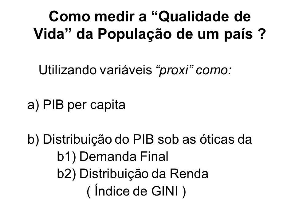 Como medir a Qualidade de Vida da População de um país ? Utilizando variáveis proxi como: a) PIB per capita b) Distribuição do PIB sob as óticas da b1