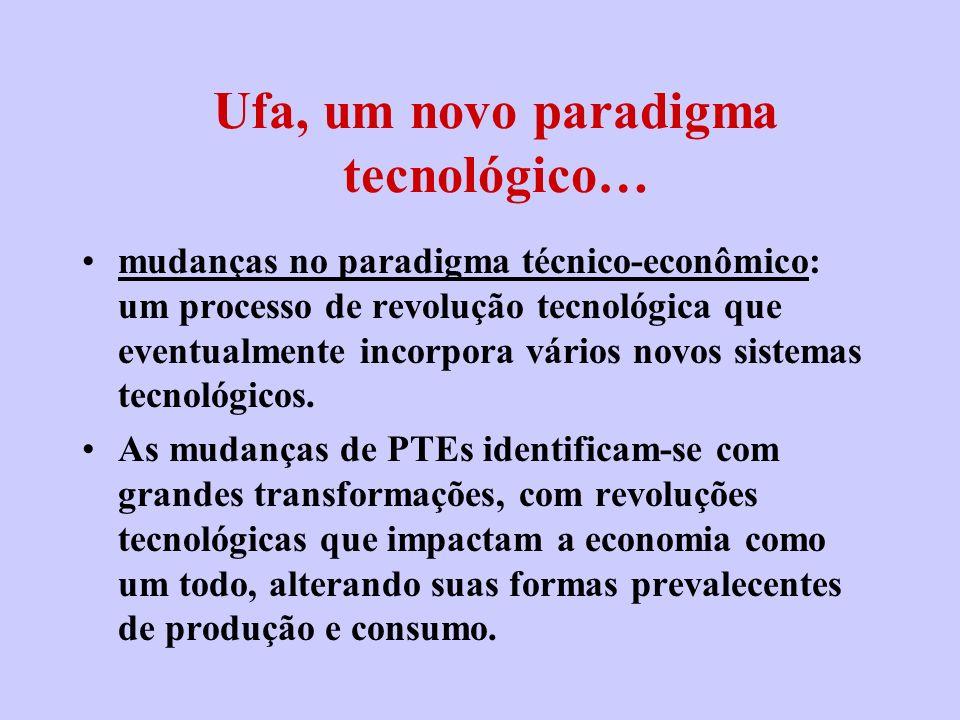 mudanças no paradigma técnico-econômico: um processo de revolução tecnológica que eventualmente incorpora vários novos sistemas tecnológicos. As mudan