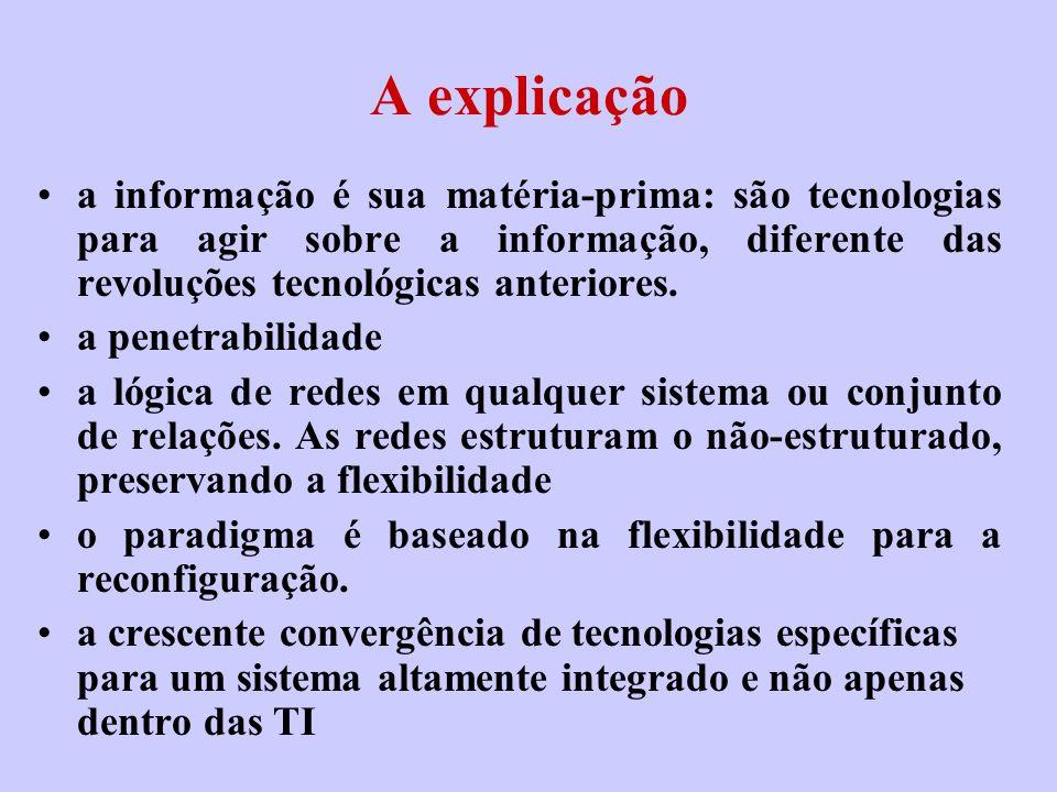 A explicação a informação é sua matéria-prima: são tecnologias para agir sobre a informação, diferente das revoluções tecnológicas anteriores. a penet