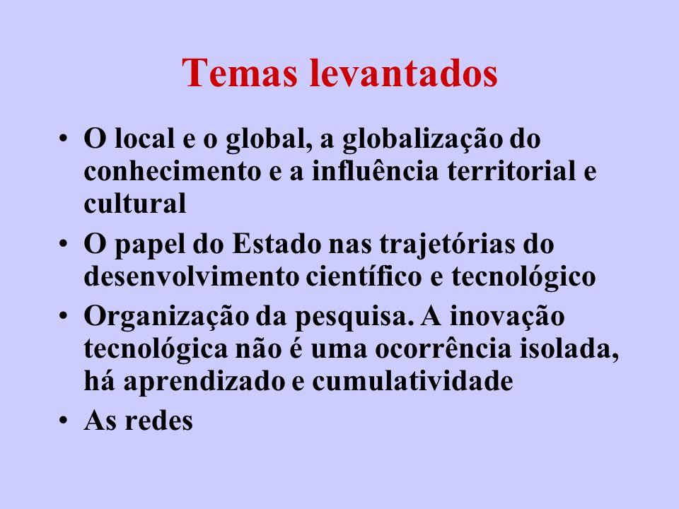 Temas levantados O local e o global, a globalização do conhecimento e a influência territorial e cultural O papel do Estado nas trajetórias do desenvo