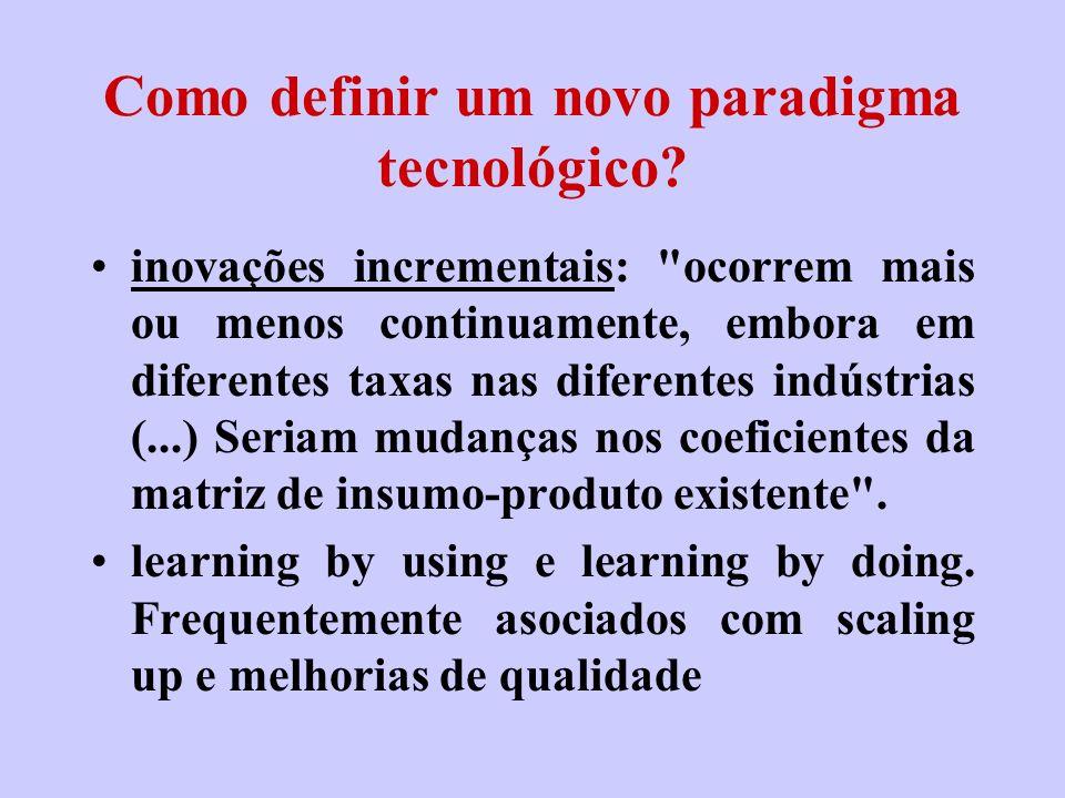 Como definir um novo paradigma tecnológico? inovações incrementais: