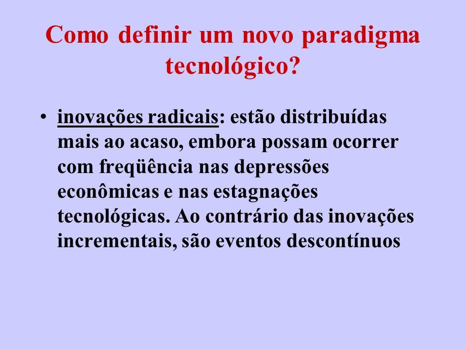 Como definir um novo paradigma tecnológico? inovações radicais: estão distribuídas mais ao acaso, embora possam ocorrer com freqüência nas depressões