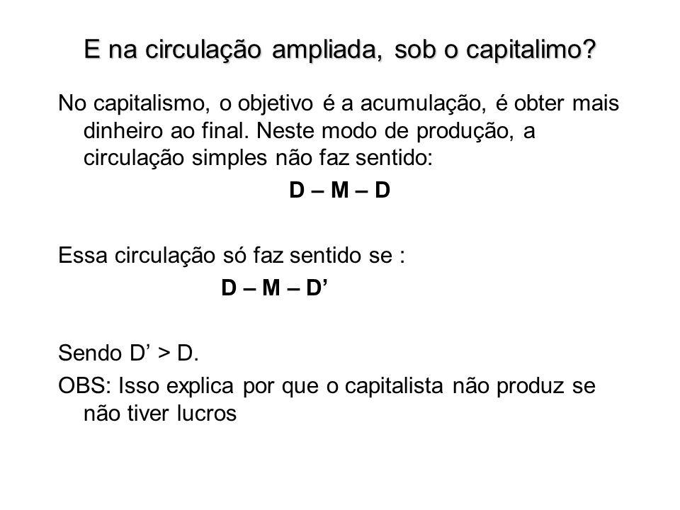 E na circulação ampliada, sob o capitalimo? No capitalismo, o objetivo é a acumulação, é obter mais dinheiro ao final. Neste modo de produção, a circu