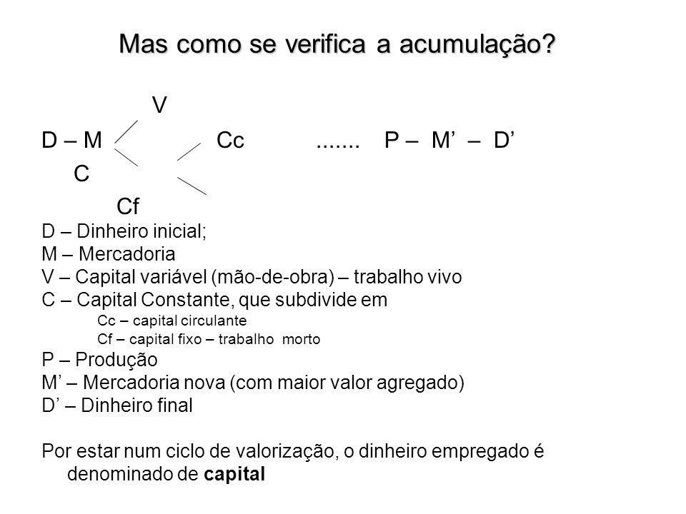 Mas como se verifica a acumulação? V D – M Cc.......P – M – D C Cf D – Dinheiro inicial; M – Mercadoria V – Capital variável (mão-de-obra) – trabalho
