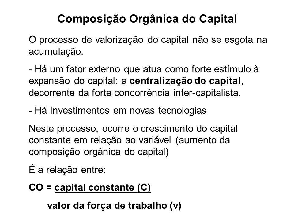 Composição Orgânica do Capital O processo de valorização do capital não se esgota na acumulação. - Há um fator externo que atua como forte estímulo à